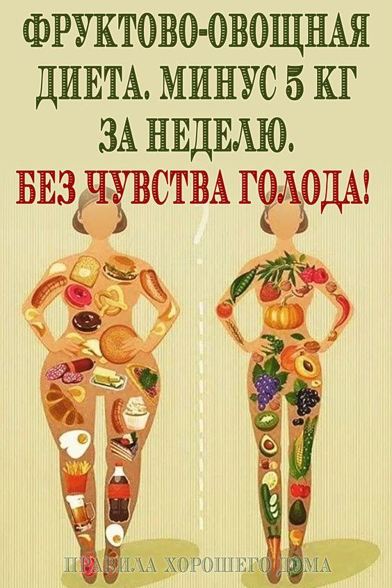 Фруктово-овощная диета. Минус 5 кг за неделю. Без чувства голода!