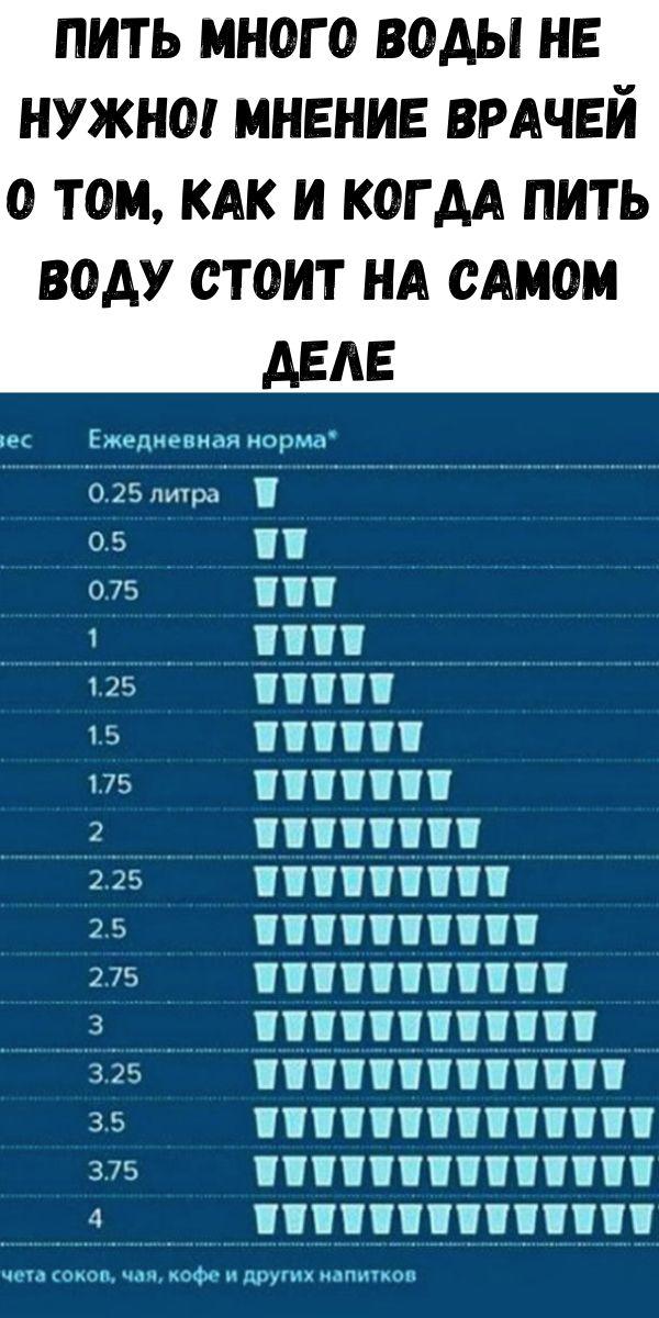 Пить много воды не нужно! Мнение врачей о том, как и когда пить воду стоит на самом деле