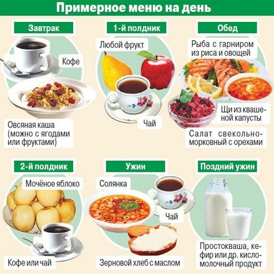 правильное питание что съесть с чаем
